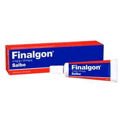 Finalgon 4mg/g + 25mg/g