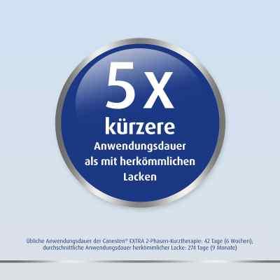 Canesten Extra-Nagelset gegen Nagelpilz (+15 Pflaster+Schaber)  bei apo-discounter.de bestellen