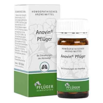 Anovin Pflüger Tabletten