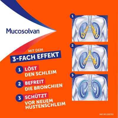 Mucosolvan 15mg/2ml  bei apo-discounter.de bestellen