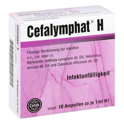Cefalymphat H Ampullen  bei apo-discounter.de bestellen