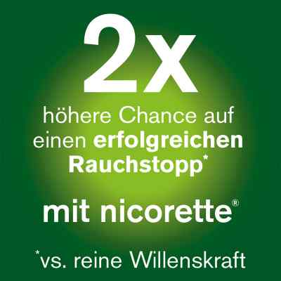 Nicorette Inhaler 15mg  bei apo-discounter.de bestellen