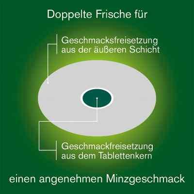 Nicorette freshmint 4mg gepresst  bei apo-discounter.de bestellen
