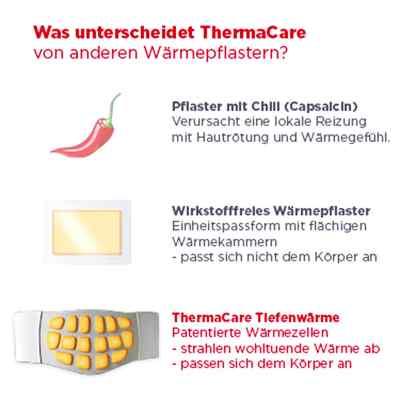 Thermacare für grössere Schmerzbereiche  bei apo-discounter.de bestellen