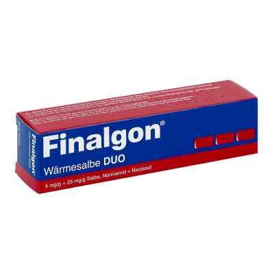 Finalgon Wärmesalbe DUO 20 g bei Rückenschmerzen  bei apo-discounter.de bestellen