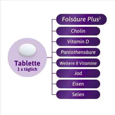 Femibion 1 Frühschwangerschaft Tabletten  bei apo-discounter.de bestellen