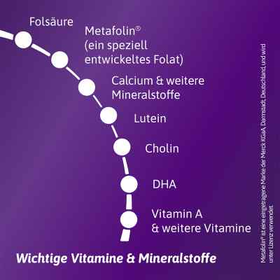 Femibion 3 Stillzeit Tabletten  bei apo-discounter.de bestellen