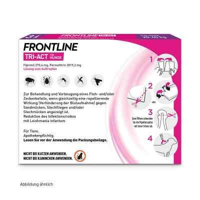 Frontline Tri-Act gegen Zecken, Flöhe bei Hunden (20-40kg)  bei apo-discounter.de bestellen